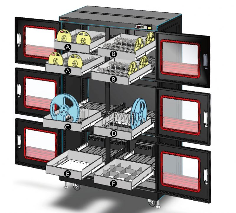 Electronics Components Storage Cabinet In India Cabinets