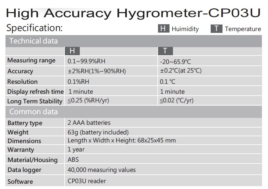 Hygrometer Cp03u Ace Dragon Corp
